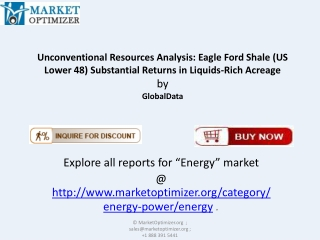 Unconventional Resources Industry Analysis Eagle Ford Shale