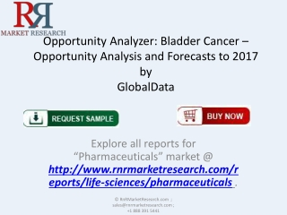 Bladder Cancer Market Report Opportunity Analysis 2017 Forec