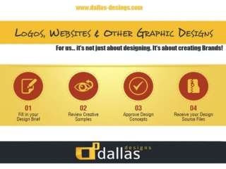 Dallas Design - What we are?