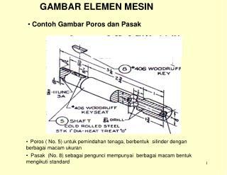 GAMBAR ELEMEN MESIN