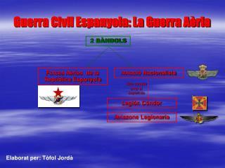 Guerra Civil Espanyola: La Guerra A ria