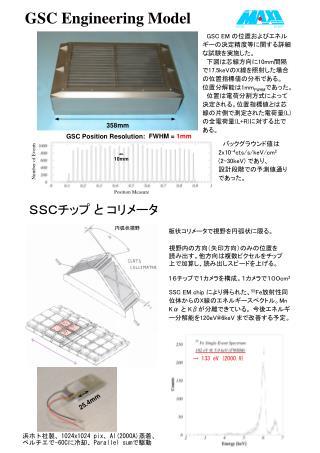 GSC EM   10mm17.5keVX 1mmFWHM  LLR