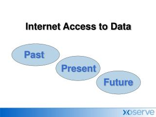 Internet Access to Data