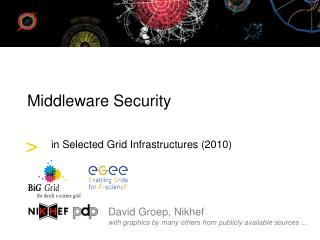 Middleware Security