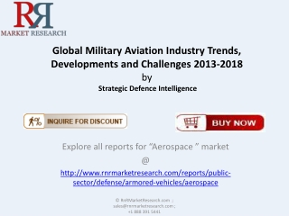 Military Aviation Industry in the World 2018