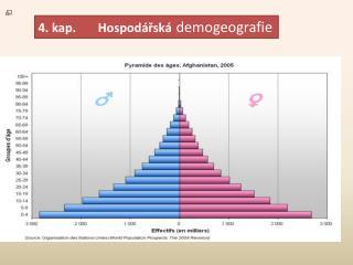 Vekov  pyramida, jeden ze z kladn ch zpusobu zn zornen  struktury populace, pou  van ch v demografii