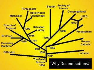 Why Denominations
