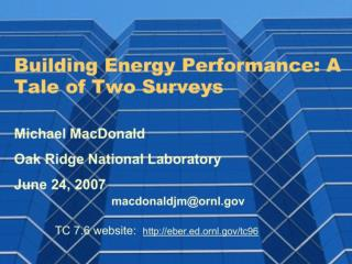Why Care About Building Energy Performance