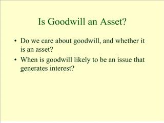 is goodwill an asset