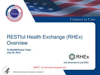 RESTful Health Exchange RHEx Overview  To NwHIN Power Team July 26, 2012