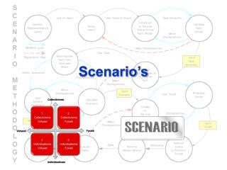 Scenario s
