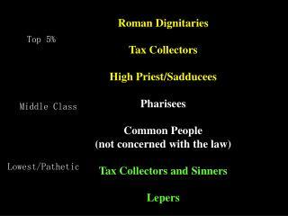 Roman Dignitaries  Tax Collectors  High Priest