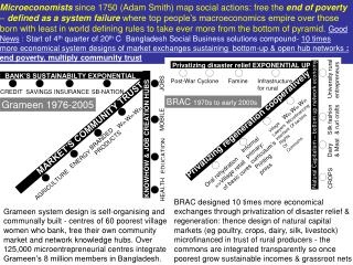 Microeconomists since 1750 Adam Smith map social actions: free the end of poverty   defined as a system failure where to