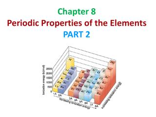 Chapter 8 Periodic Properties of the Elements PART 2