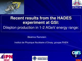Recent results from the HADES experiment at GSI: Dilepton production in 1-2 AGeV energy range:
