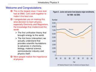 Introductory Physics II