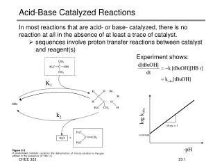 acid-base catalyzed reactions