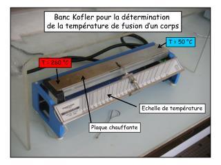 Banc Kofler pour la d termination  de la temp rature de fusion d un corps