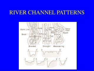 RIVER CHANNEL PATTERNS