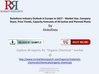 Revolution in Butadiene Market Outlook in Europe 2017 Foreca