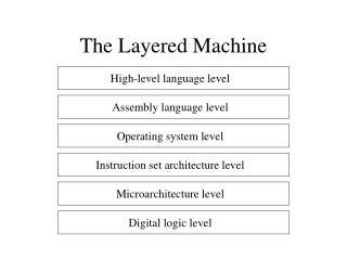 The Layered Machine