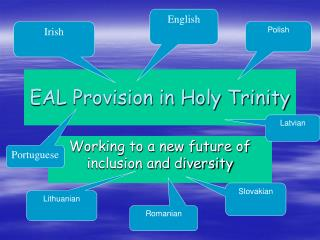 EAL Provision in Holy Trinity