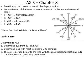 AXIS   Chapter 8