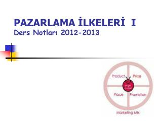 PAZARLAMA ILKELERI  I Ders Notlari 2012-2013