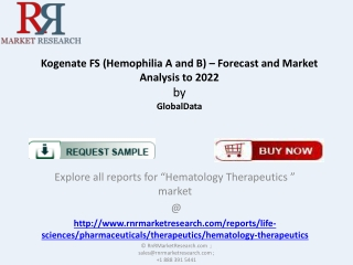 2022 Kogenate FS Industry (Hemophilia A and B) Report