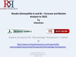 Rixubis Market (Hemophilia A