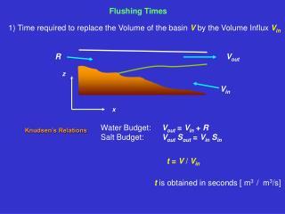 Flushing Times