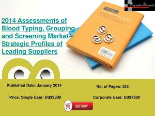 Blood Typing, Grouping and Screening Market 2014- Business S