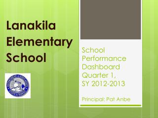School Performance Dashboard  Quarter 1,  SY 2012-2013  Principal: Pat Anbe