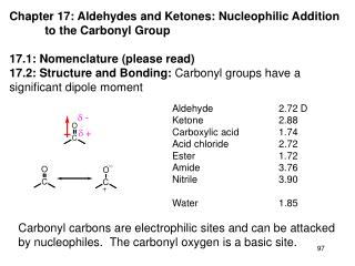 chapter 17: aldehydes and ketones: nucleophilic addition   to the carbonyl group  17.1: nomenclature please read 17.2: s