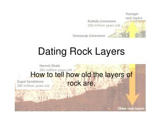 Dating Rock Layers