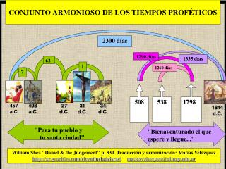 CONJUNTO ARMONIOSO DE LOS TIEMPOS PROF TICOS