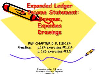 Expanded Ledger   Income Statement:  Revenue,  Expenses Drawings