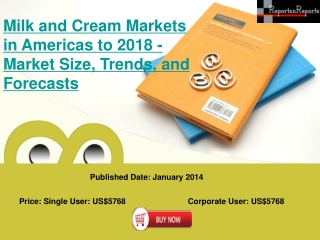 Recent Report On Milk and Cream Market in America