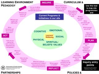 Learner Wellbeing Links