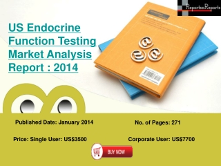 Endocrine Function Testing Market in US : 2014 Market