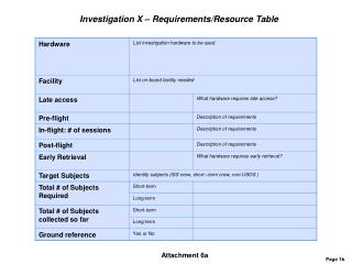 Investigation X   Requirements