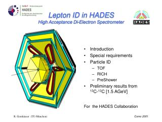 Lepton ID in HADES High Acceptance Di-Electron Spectrometer