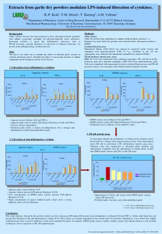 Extracts from garlic dry powders modulate LPS-induced liberation of cytokines.  H.-P. Kei 1, V.M. Dirsch1, T. Hartung2,