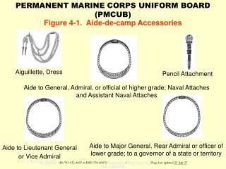 figure 4-1.  aide-de-camp accessories