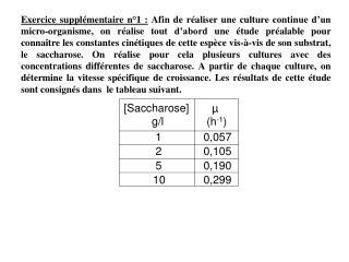 Exercice suppl mentaire n 1 : Afin de r aliser une culture continue d un micro-organisme, on r alise tout d abord une  t