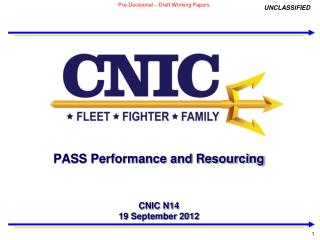 PASS Performance and Resourcing