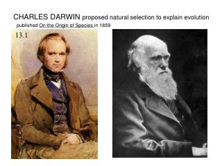 CHARLES DARWIN proposed natural selection to explain evolution   published On the Origin of Species in 1859