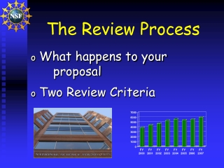 spell check  review