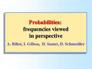 Probabilities:   frequencies viewed  in perspective  A. Billot, I. Gilboa,  D. Samet, D. Schmeidler