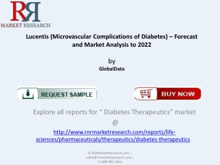 Lucentis (Microvascular Complications of Diabetes) Market An
